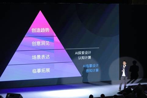 UCAN大会-阿里巴巴UED的智能设计When design meets AI10